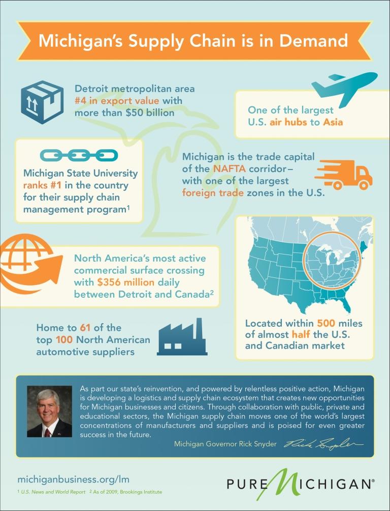 Logistics-infographic_R9